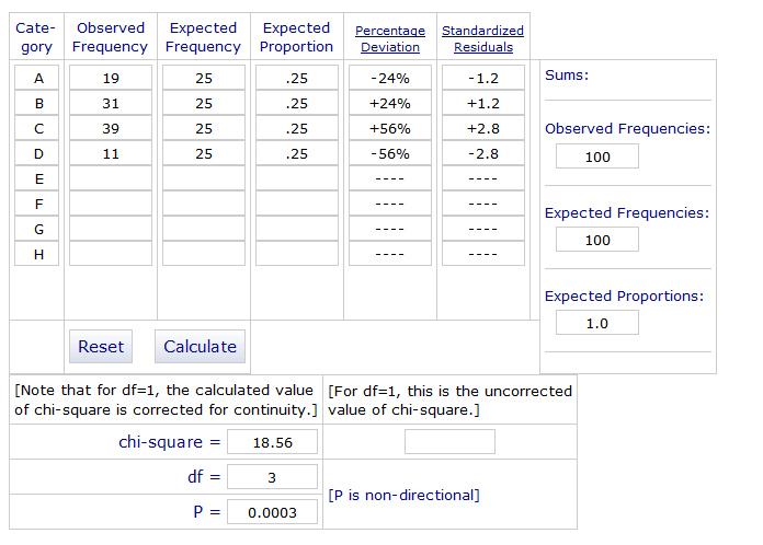 measuringu how to statistically test preference data. Black Bedroom Furniture Sets. Home Design Ideas