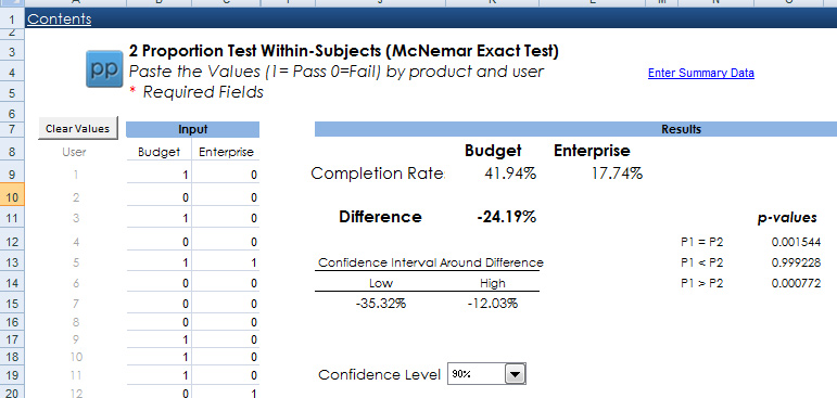 MeasuringU: 20 Questions Answered About Unmoderated Usability Testing
