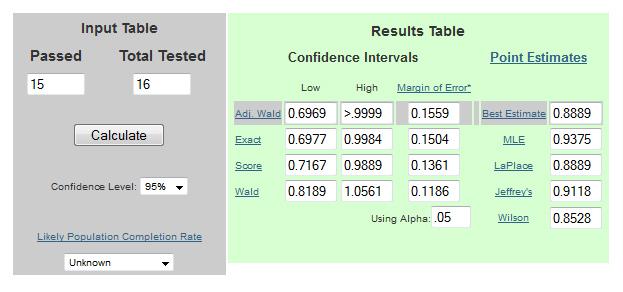 MeasuringU: 5 Essential Statistical Tests and Calculators